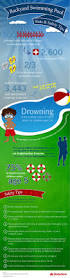 water saving tips for hotels u2013 reliable water services