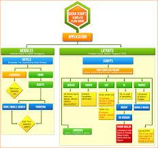 flow chart template template flowchart png questionnaire template