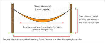 hanging picture height how to hang a hammock westmount living