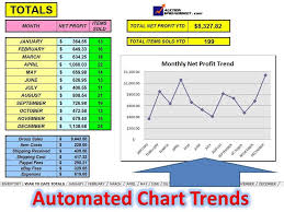 Sales Spreadsheets by Ebay Paypal Ecommerce Sales Profit Accounting Spreadsheet