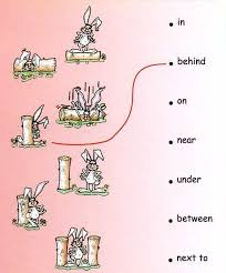 prepositions of place exercises with pictures articles