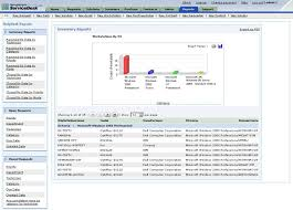 index of fileadmin templates www manageengine com products