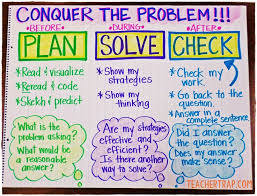 math problem solving questions grade 4 36 best math anchor charts problem solving images on