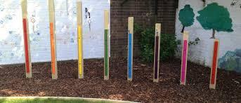 Sensory Garden Ideas Sensory Gardens Garden House Design