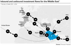 Middle East Region Map by M U0026a Attractiveness Index Emea U2013 Middle East White U0026 Case Llp