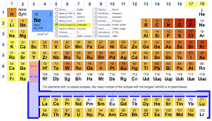 p table of elements periodic table database chemogenesis