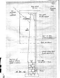 cobbing along final foundation plans