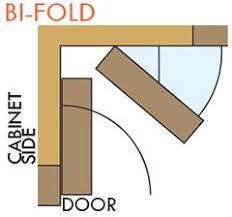 kitchen corner cabinet hinges concealed cabinet hinges explained for kitchen cupboard