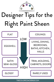 what is the best paint finish to use on kitchen cabinets the best paint sheens for interiors and exteriors color