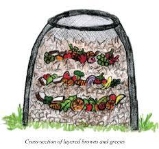 get started in composting growingreen