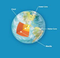 quiz plate tectonics practice khan academy