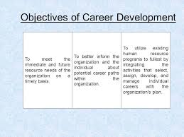 career development by naveeddear career development career