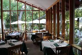 san antonio restaurants with thanksgiving day specials in 2016