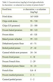 why potatoes are not paleo adverse health effects the paleo diet