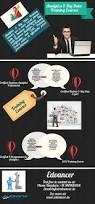 best 25 business intelligence certification ideas on pinterest
