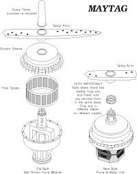 Frigidaire Dishwasher Not Pumping Water Dishwasher Pump U0026 Motor Problems Chapter 5 Dishwasher Repair