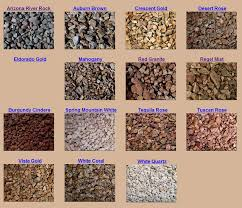 reputable landscaping rocks as wells as decorative landscaping
