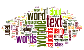 Image result for wordle