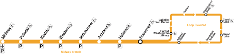 cta line map orange line chicago transit guide
