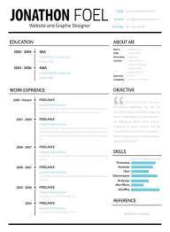 Resume Footer Plantilla Cv U2026 Pinterest