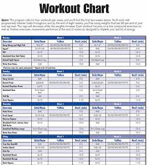 Bench Reps To Max Chart Stack Summer Training Guide Football Stack