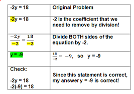 solving one step equations involving multiplication