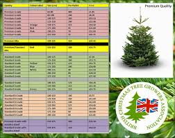 deliver me a tree t 01732 522471 bctga members
