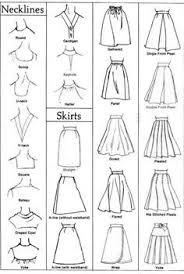 types of dress style names u2013 dress blog edin