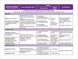 medication chart template u2013 11 free sample example format
