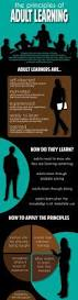 43 best education infographics images on pinterest infographics