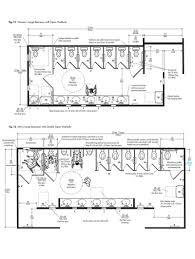 Restroom Partition Hardware Ada Guidelines
