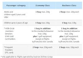 100 united airlines baggage policies hand luggage and