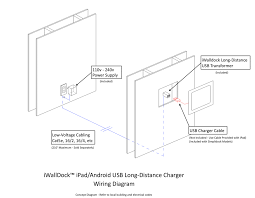 Wire 100 Ft Free Wiring Diagrams Pictures Iwalldock Ipad Android Usb Long Distance Charger Iwalldock