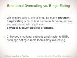 Bed Eating Disorder Keys To Effective Treatment For Binge Eating Disorder For Health Prof U2026