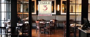 table 3 u2013 restaurant u0026 market