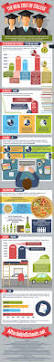 203 best college bound images on pinterest college hacks