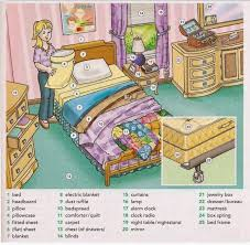 bedroom parts in english everdayentropy com