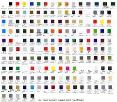 model kit color guides gunpla story pinterest model kits