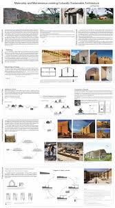 Posters Home Decor Alfa Img Showing Architecture Research Poster Loversiq