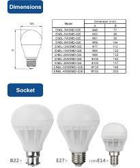 Cheap Energy Saver Light Bulbs Plastic Led Bulbs Eneltec Group