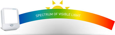 benefits of light therapy the benefits of using the happylight for light therapy verilux