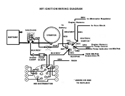 chevy 350 starter wiring diagram alternator gm starter solenoid in