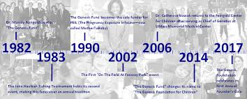 history genesis foundation for children