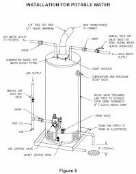 drips u0026 sediment traps www waterheaterexplosions com another