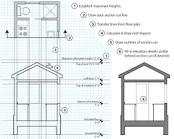 how design tiny house cross section simply another very useful way study the vertical relationships your design for instance you may want draw