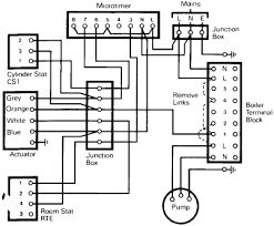 iflo programmer wiring diagram iflo wiring diagrams collection