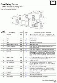car wiring 2008 honda accord fuse box layout electric wiring
