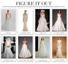 find a wedding dress v102 expert style tips how to find a wedding gown that flatters