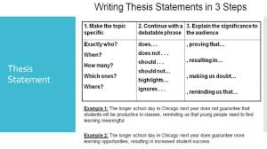 compare and contrast essay sample thesis compare and contrast essay introduction hook hook your reader 4 thesis statement