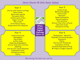 church ce va junior school becoming the best we can be